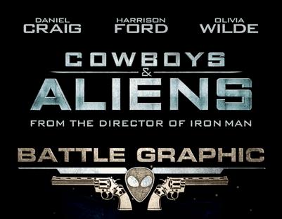 film reviews | movies | features | BRWC Cowboys & Aliens Battle-graphic