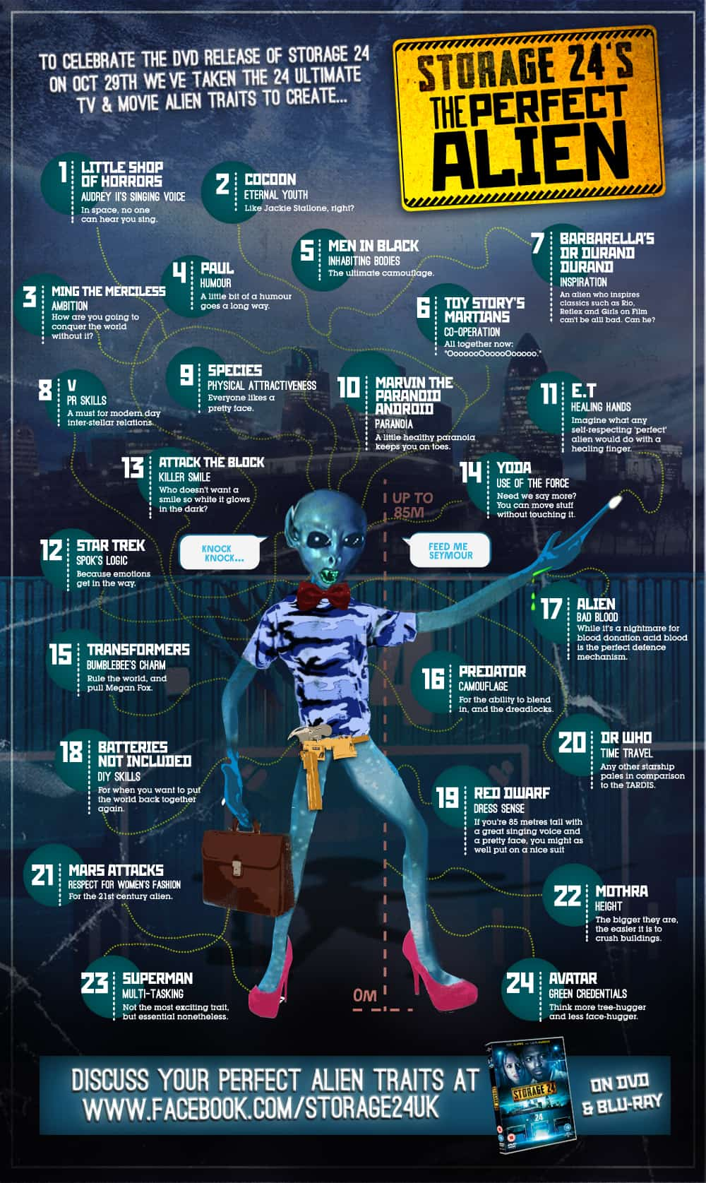 film reviews | movies | features | BRWC The Perfect Alien Infographic