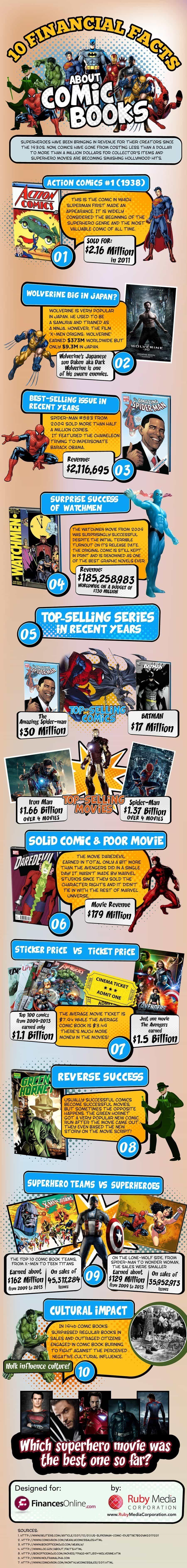 10-comic-books