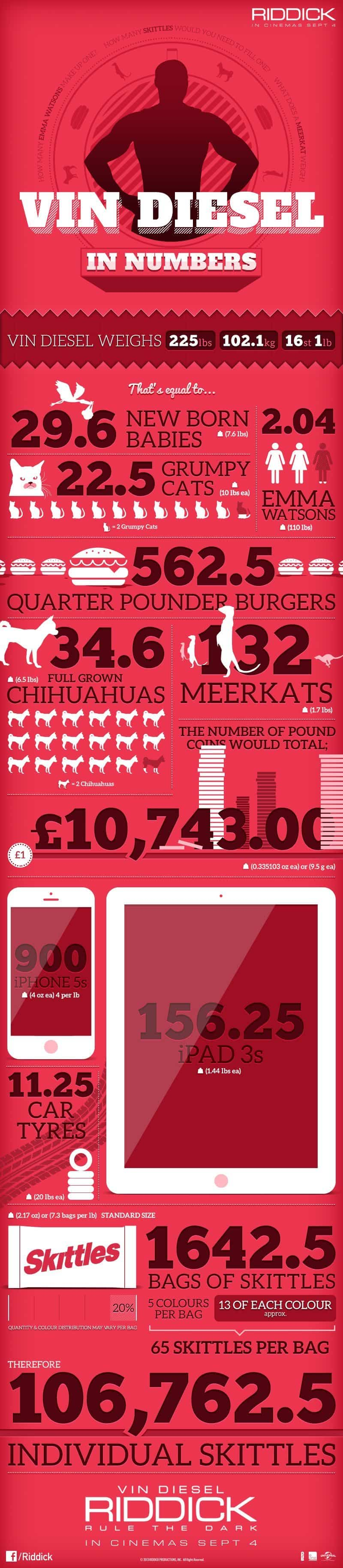 VinDiesel_infographic_FINAL