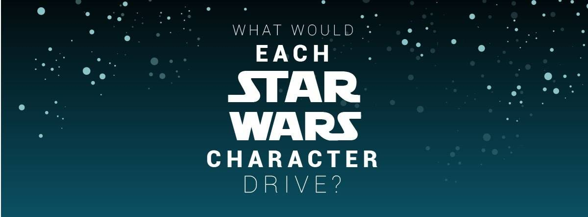 film reviews | movies | features | BRWC What Would Each Star Wars Character Drive?