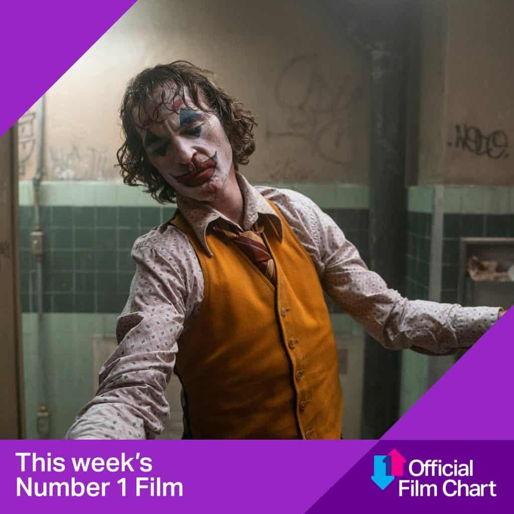 Joker holds onto No. 1 on Official Film Chart